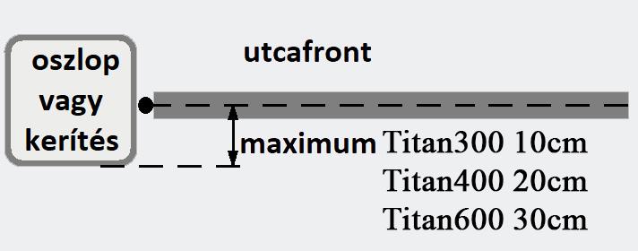 Titan300 kapunyitó szett telepítése